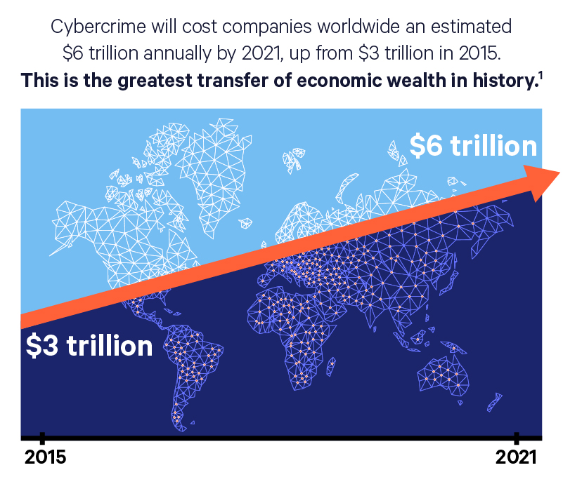 Cybercrime Cost Illustration