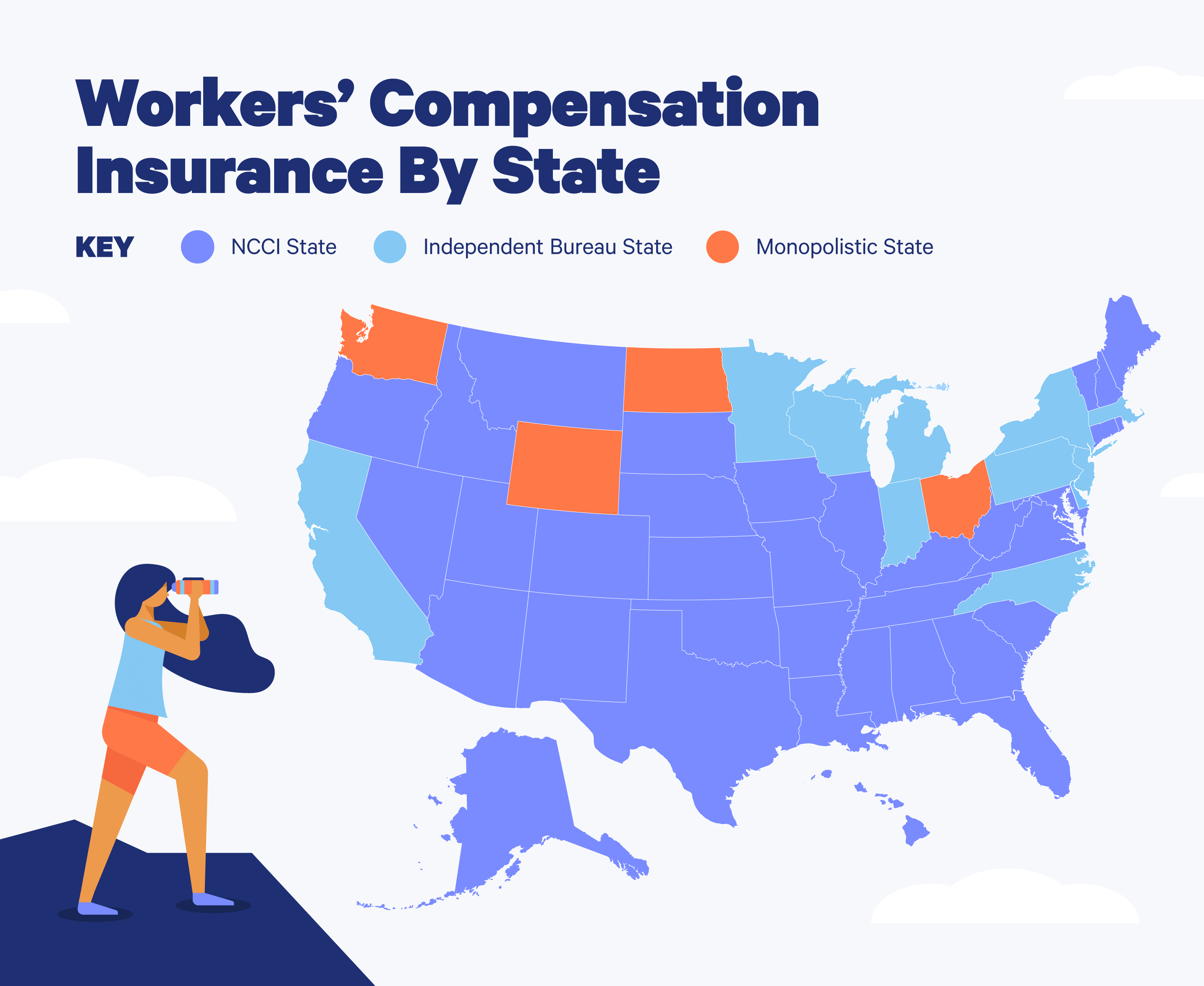 Illustration of workers compensation insurance by state map