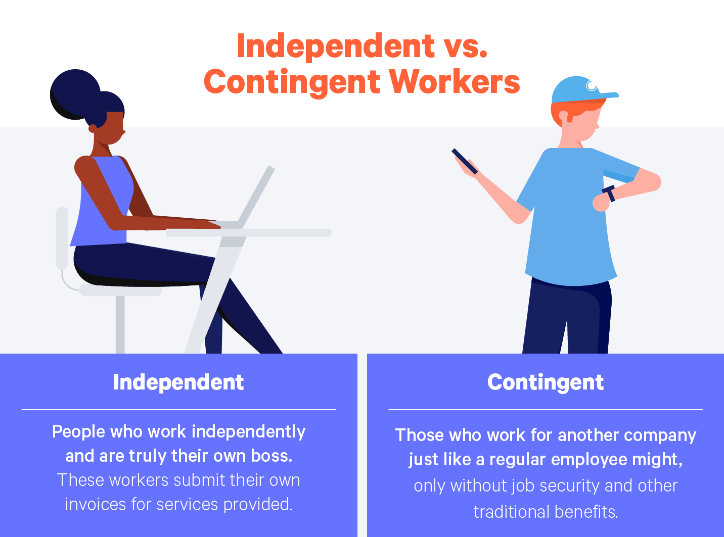 independent vs contingent workers illustration