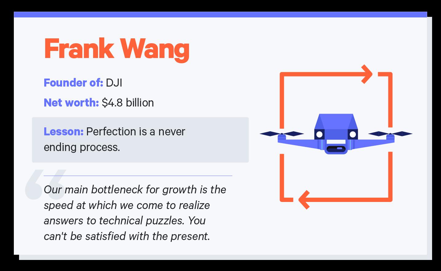 frank wang advice