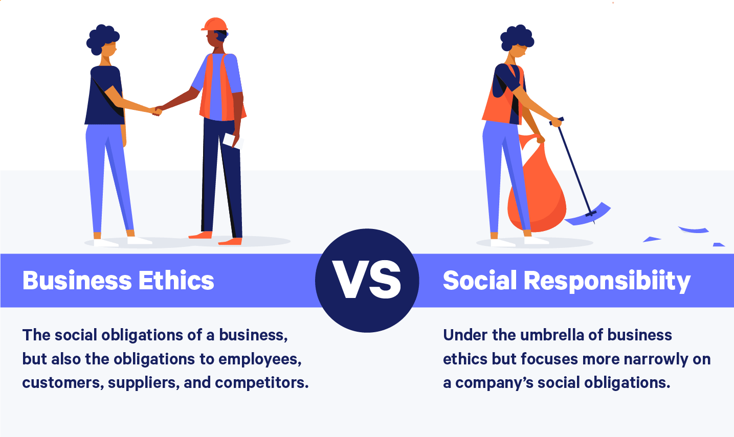 business ethics vs social responsibility