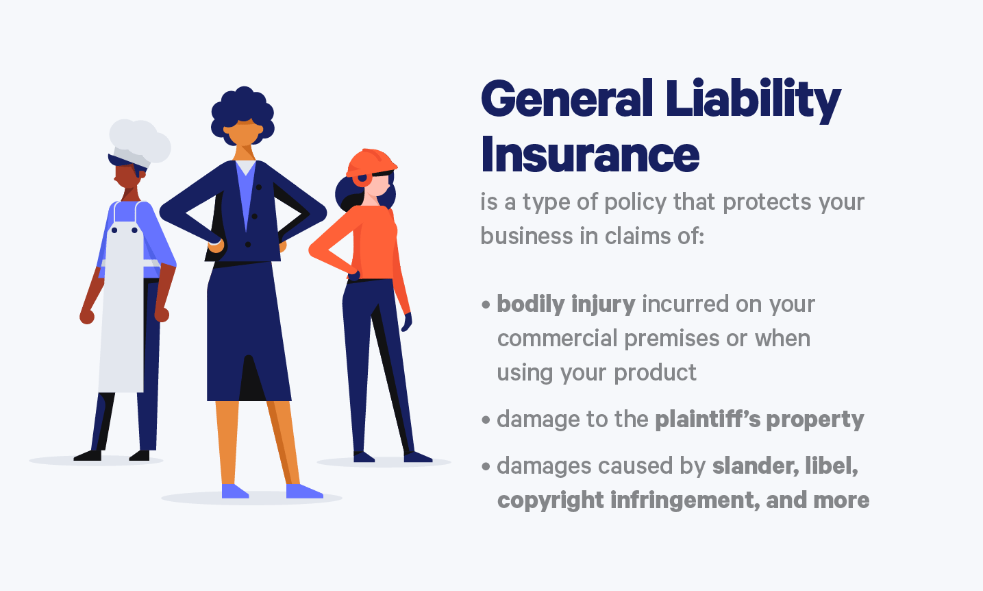 General Liability Insurance Policy