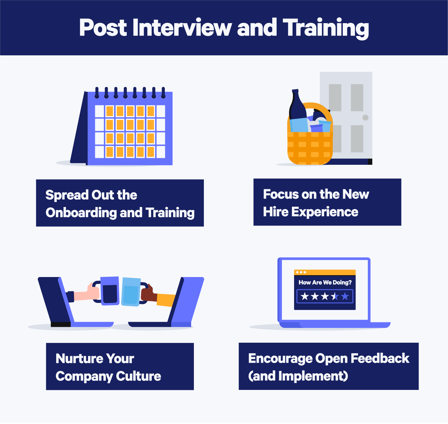 Post interview and training tips during covid 19