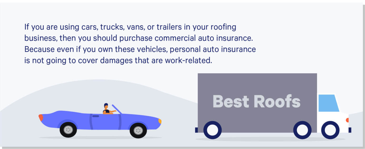 Illustration of a car and a roofing business truck