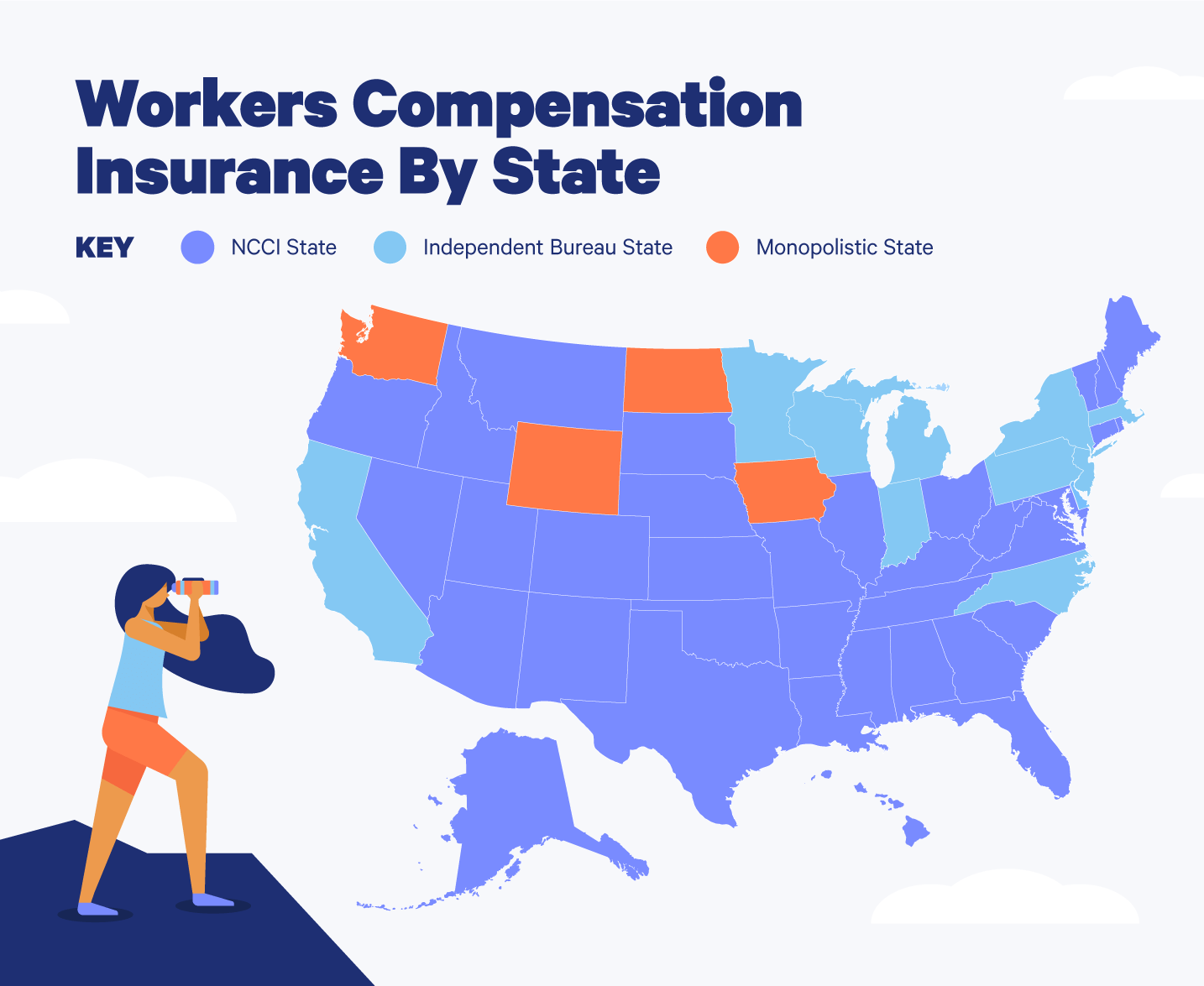 workers compensation insurance by state