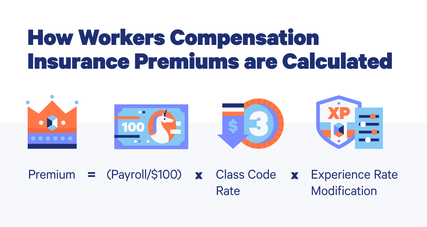 how workers compensation premiums are calculated formula