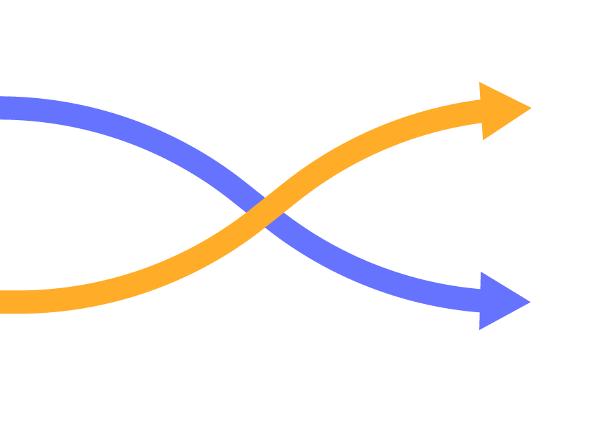 Two arrows traveling right while intertwining