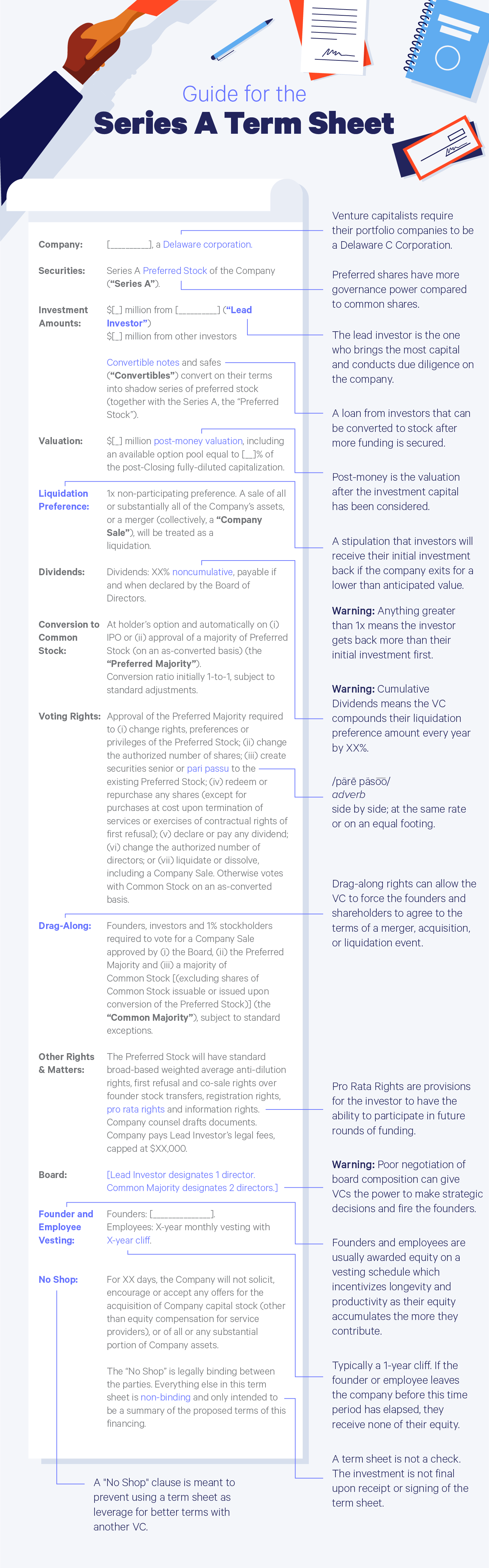series a term sheet