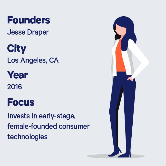 Description of Halogen Ventures founder Jesse Draper