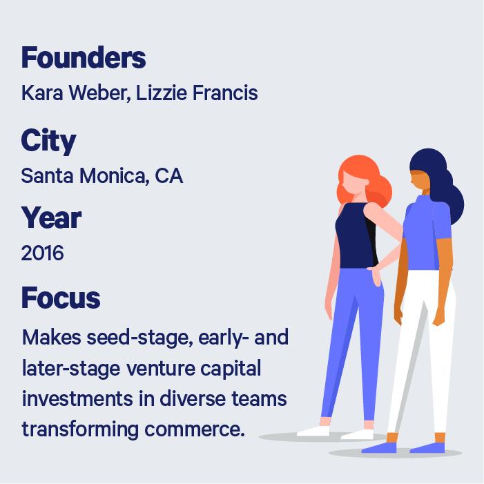 Description of Brilliant Ventures founders Kara Weber and Lizzie Francis