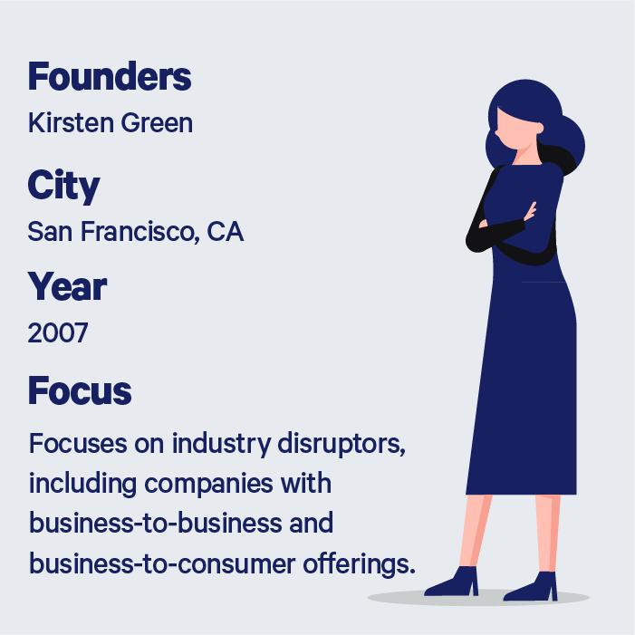 Description of Forerunner Ventures founder Kirsten Green.