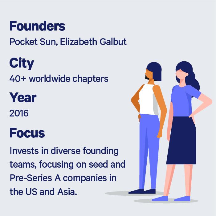 Description of Sogal Ventures founders Pocket Sun and Elizabeth Galbut