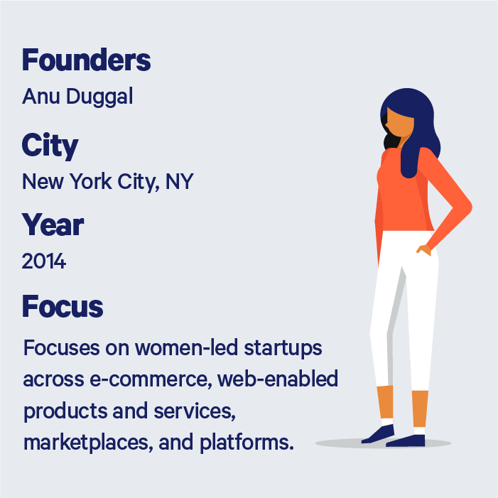 Description of Female Founders Fund founder Anu Duggal.