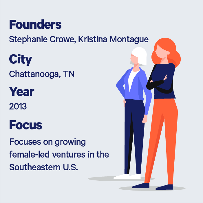 Description of The Jump Fund founders Stephanie Crowe and Kristina Montague.