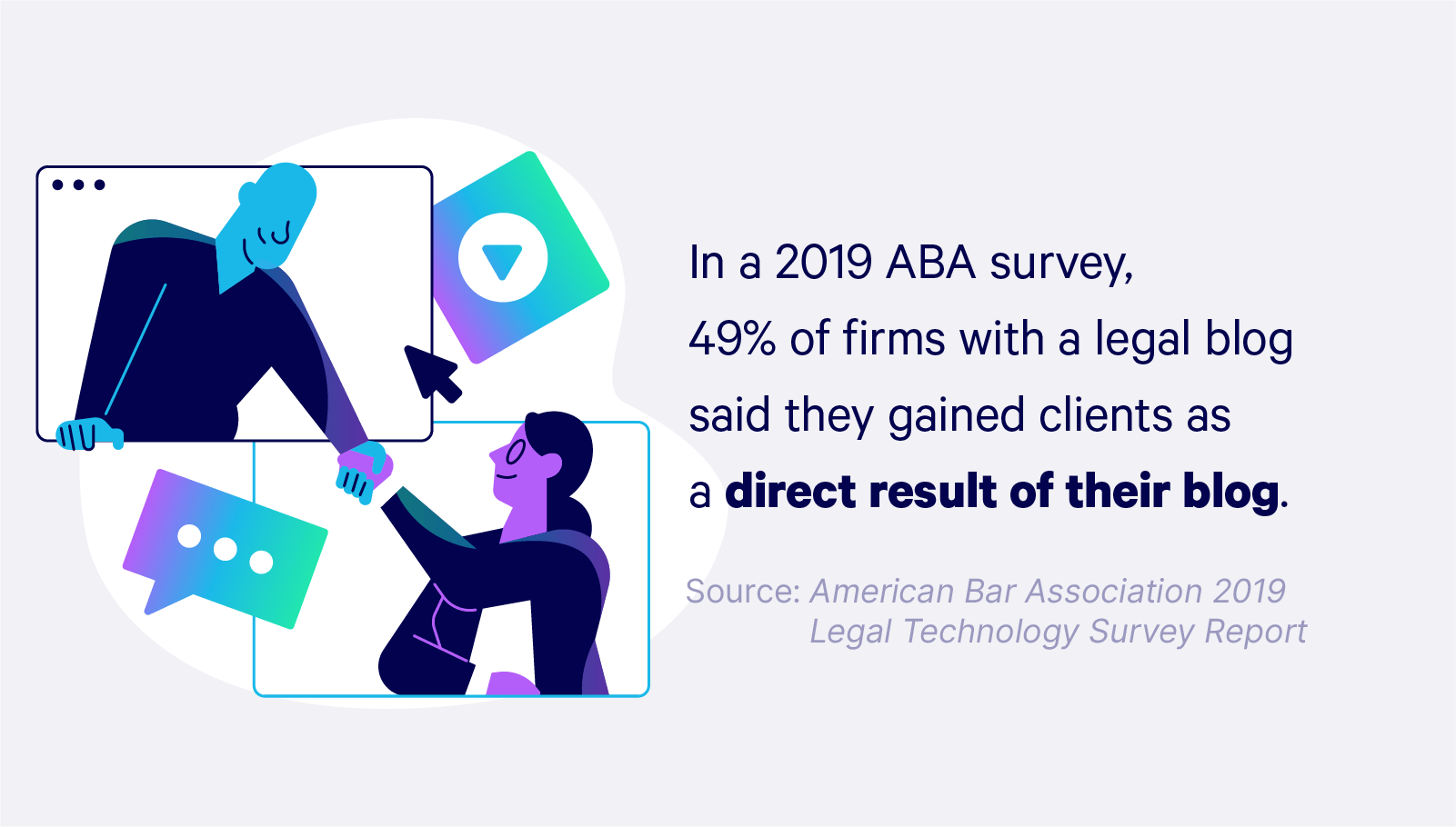 Illustrated graphic with copy: In a 2019 ABA survey, 49% of firms with a legal blog said they gained clients as a direct result of their blog.